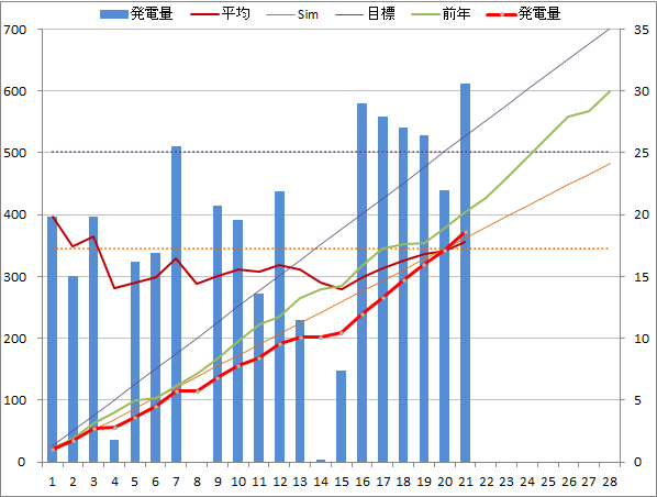 20140221graph.png