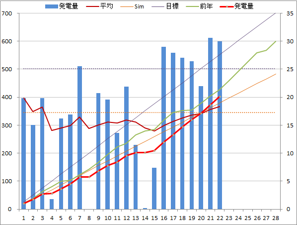 20140222graph.png