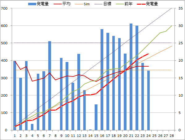 20140224graph.png