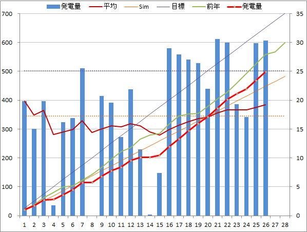 20140226graph.png