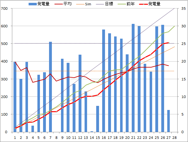 20140227graph.png