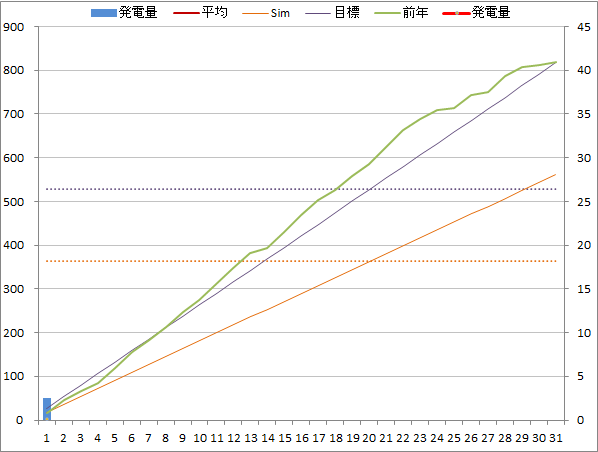 20140301graph.png