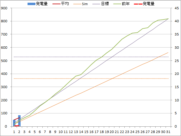 20140302graph.png