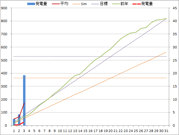 20140303graph.png