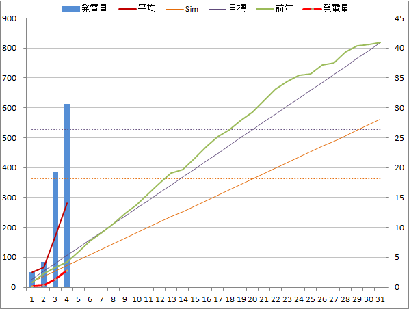 20140304graph.png