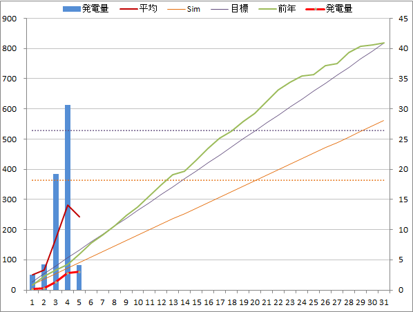 20140305graph.png
