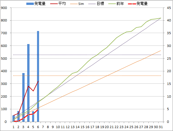 20140306graph.png