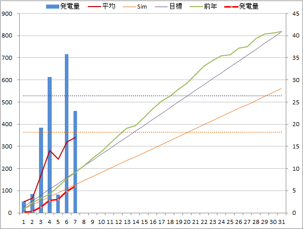20140307graph.png