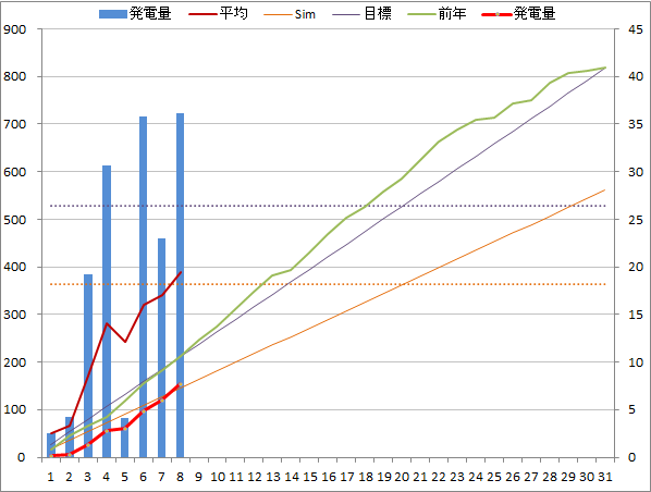 20140308graph.png