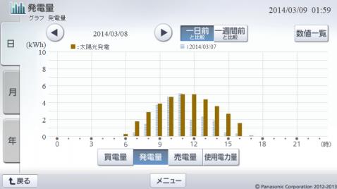 20140308hemsgraph.png