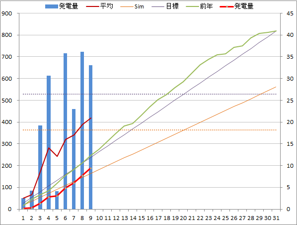 20140309graph.png