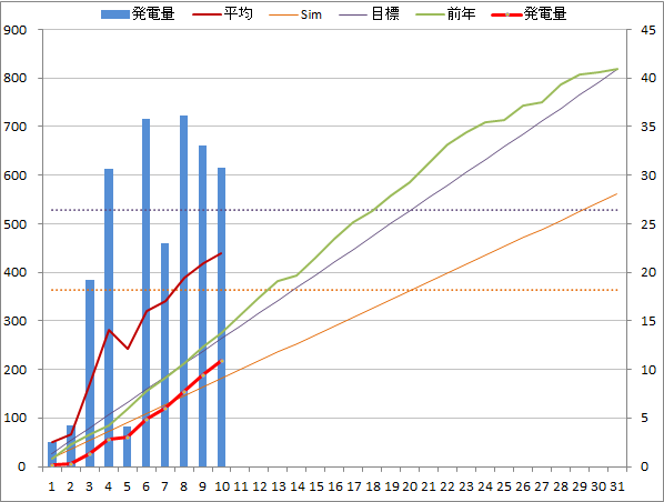 20140310graph.png