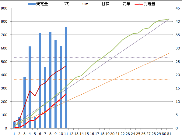 20140311graph.png