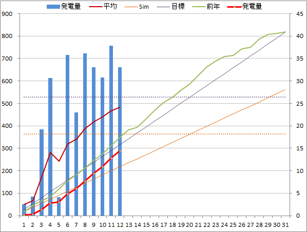 20140312graph.png