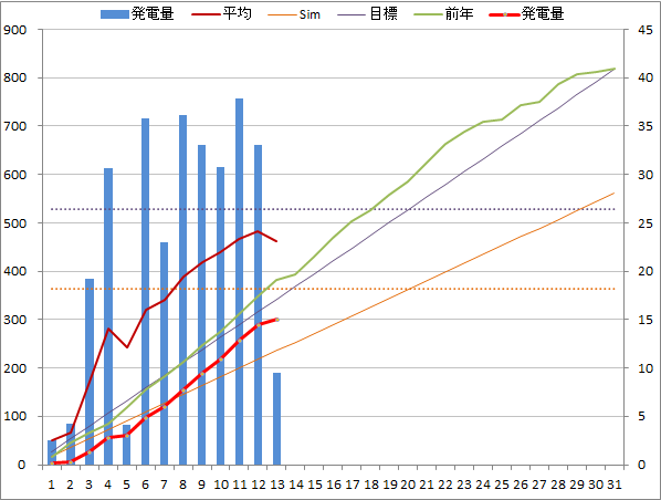 20140313graph.png