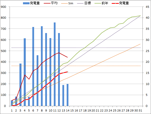 20140314graph.png