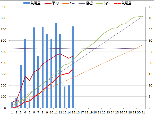 20140315graph.png