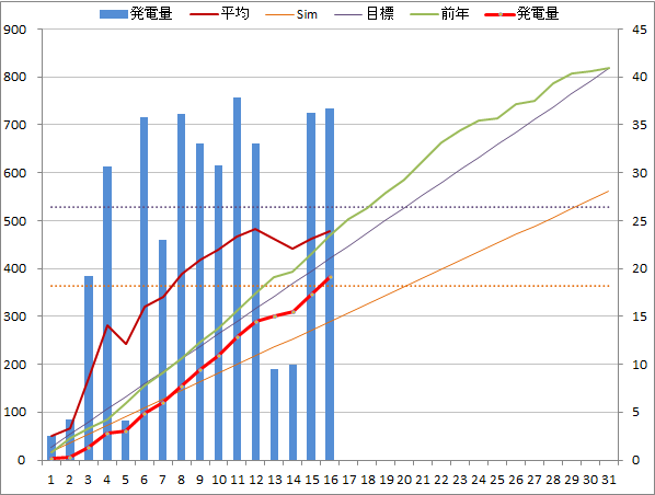 20140316graph.png