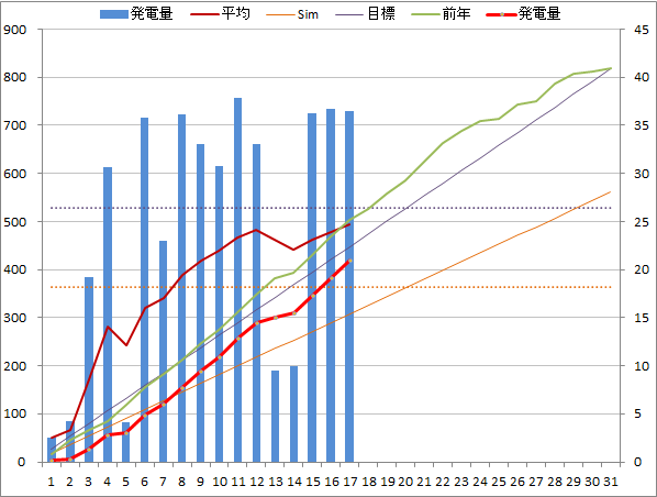 20140317graph.png