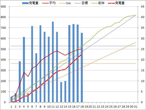 20140318graph.png