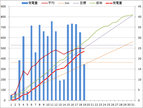 20140319graph.png