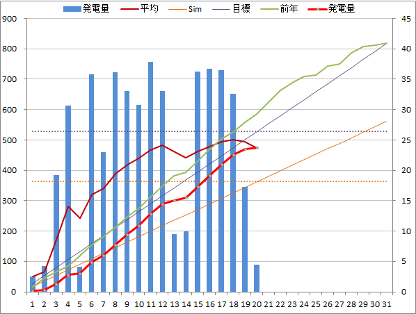 20140320graph.png