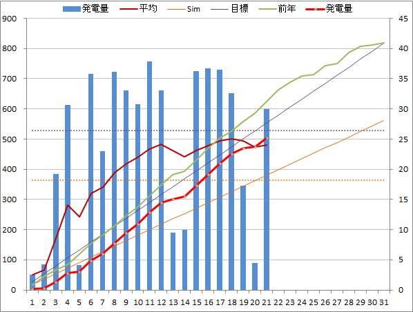 20140321graph.png