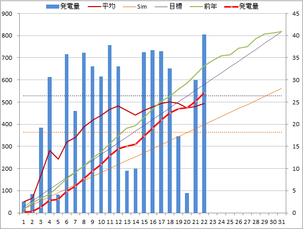 20140322graph.png