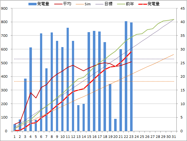 20140323graph.png