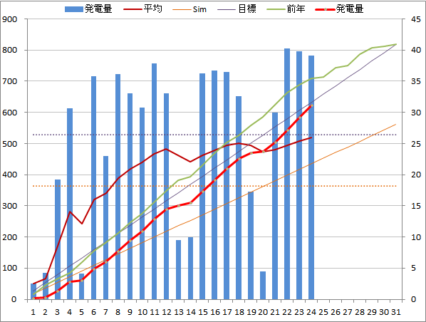 20140324graph.png