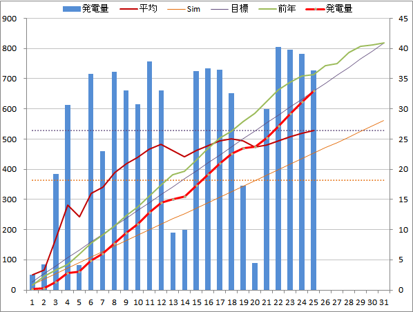20140325graph.png