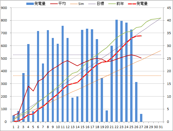 20140327graph.png