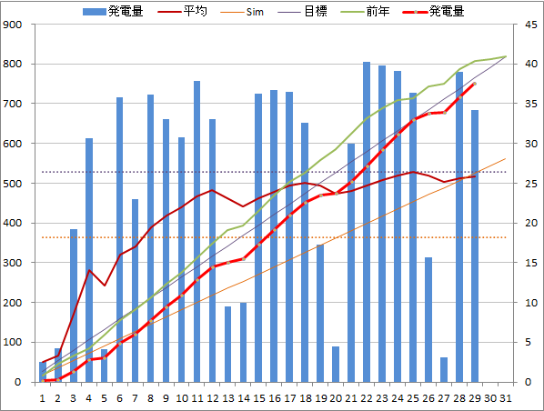 20140329graph.png