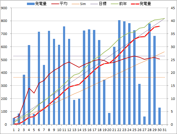 20140330graph.png
