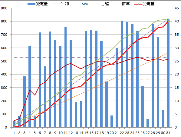 20140331graph.png