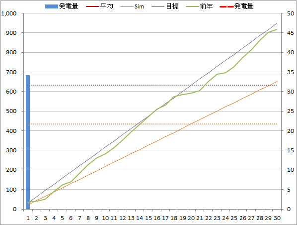20140401graph.png