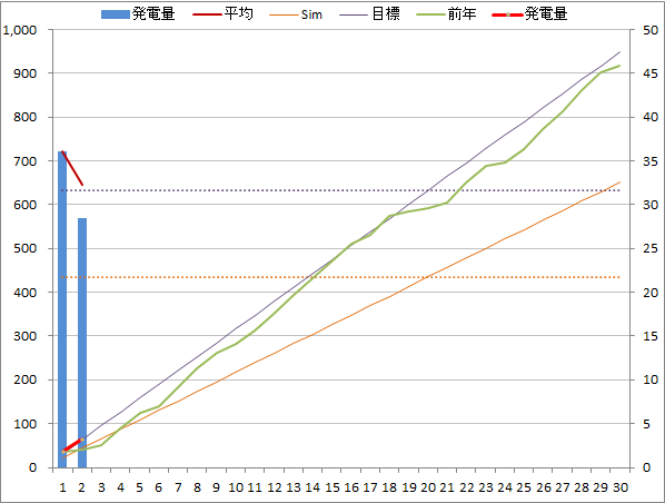 20140402graph.png