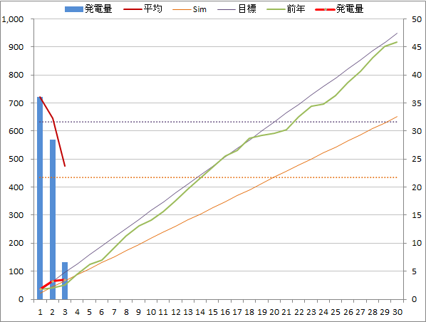 20140403graph.png