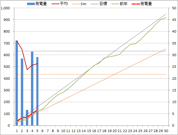 20140405graph.png