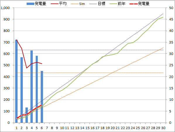20140406graph.png