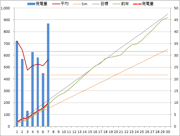 20140407graph.png