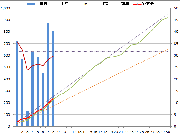 20140408graph.png