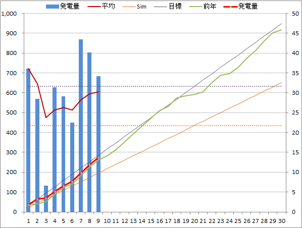 20140409graph.png
