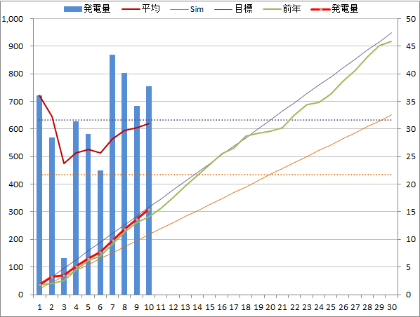 20140410graph.png