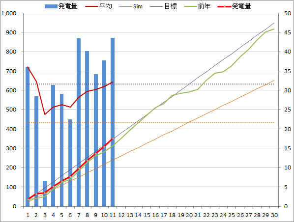20140411graph.png