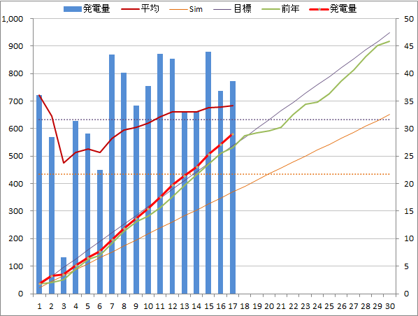 20140417graph.png