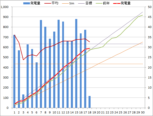 20140418graph.png