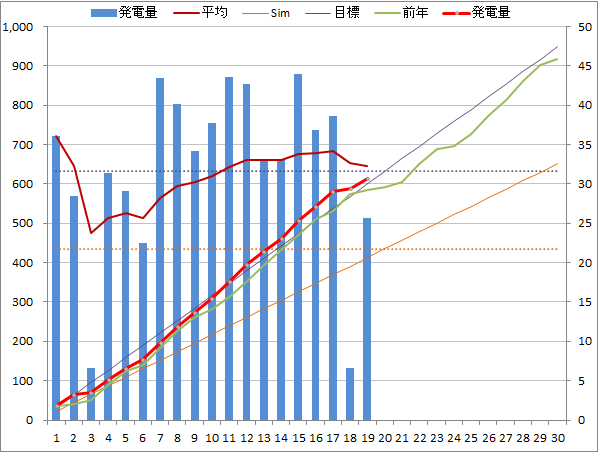 20140419graph.png