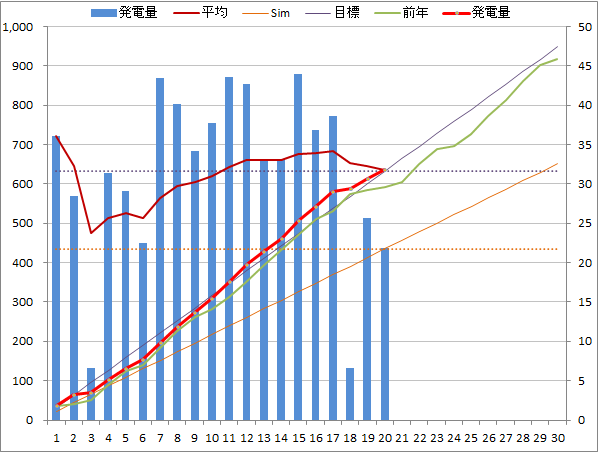 20140420graph.png