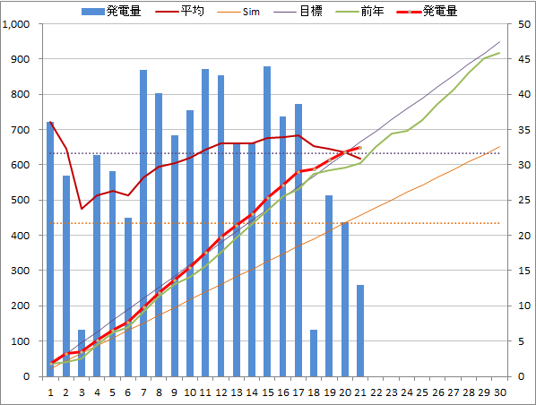 20140421graph.png